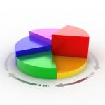 Základní hodnoty, které neseme našim klientům.